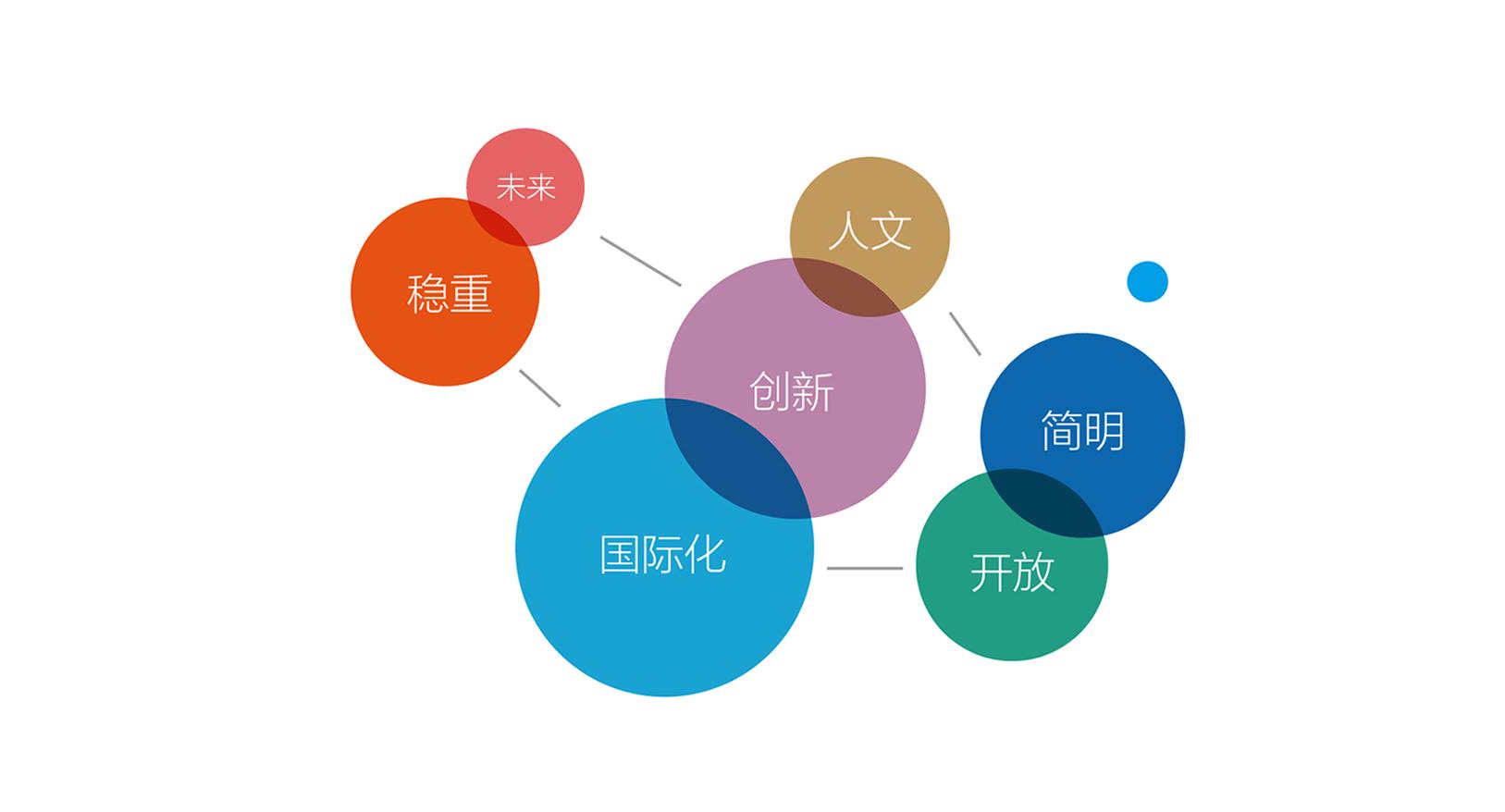前海合作区宣传推广-深圳VI设计公司