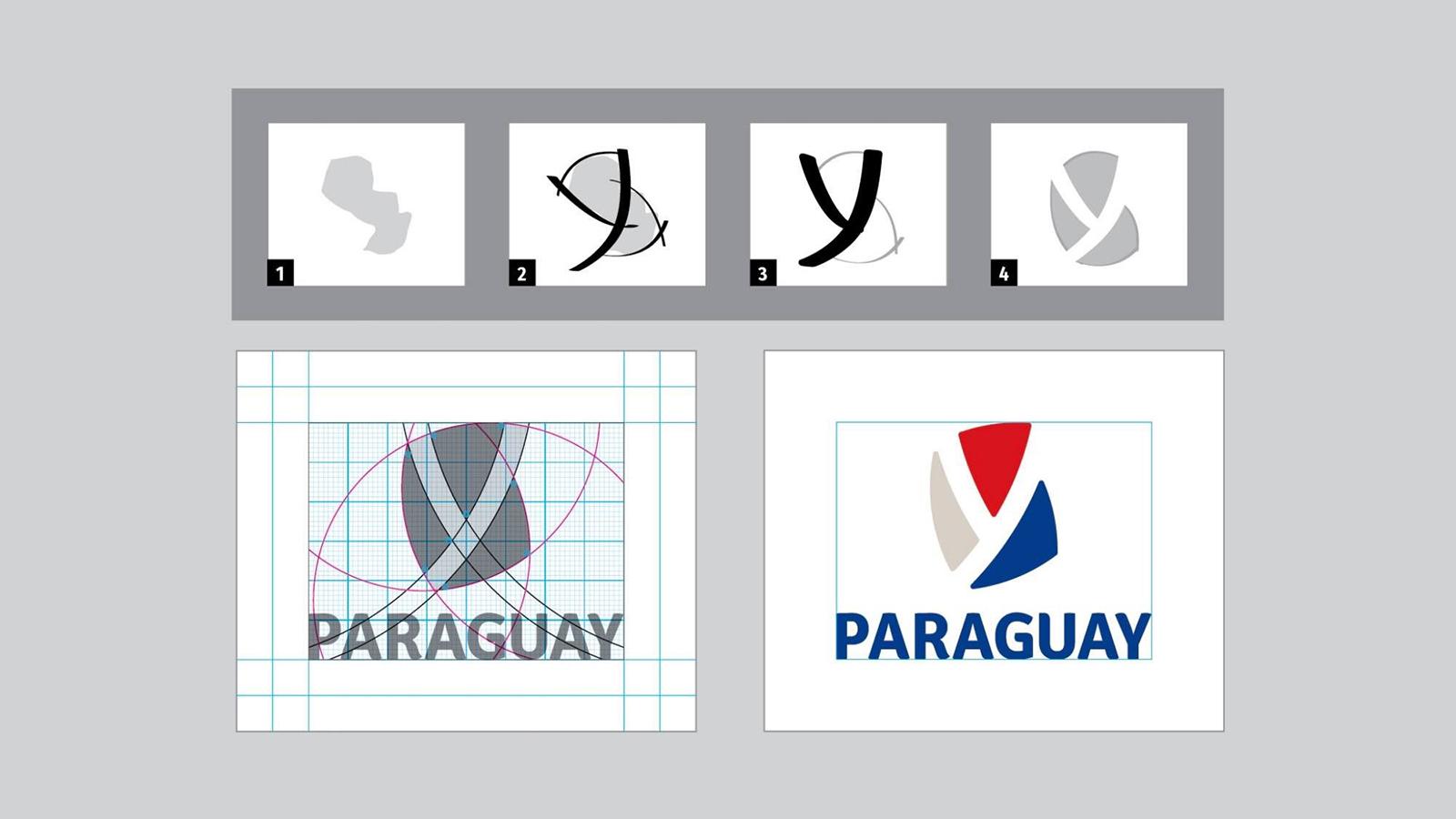 南美国家巴拉圭启用全新的国家形象并发布新的logo-深圳VI设计4