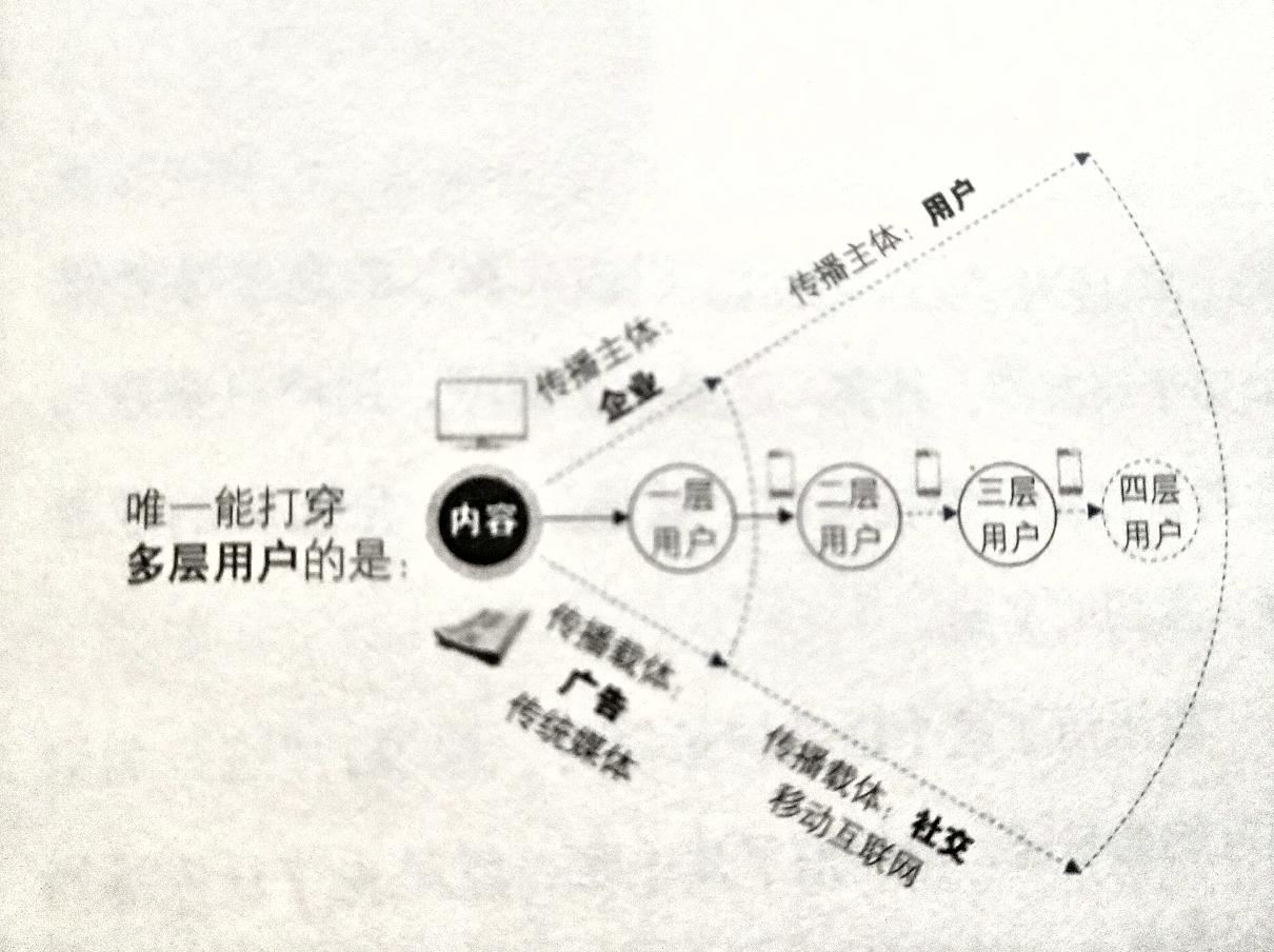 橙象品牌设计公司分享:每个人的商学院-营销-媒体-深圳VI设计