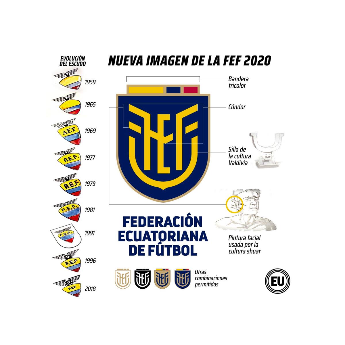 厄瓜多尔足球联合会启动全新的品牌logo设计-深圳VI设计3