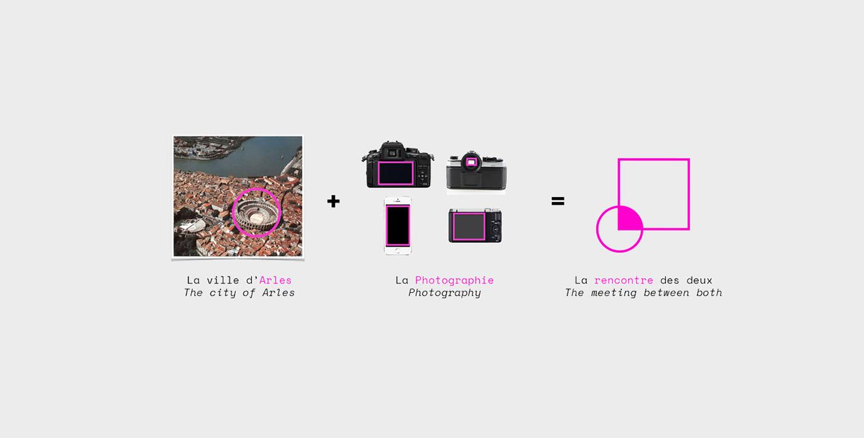深圳VI設計發布:法國阿爾勒攝影展的品牌視覺VI設計欣賞-深圳VI設計2