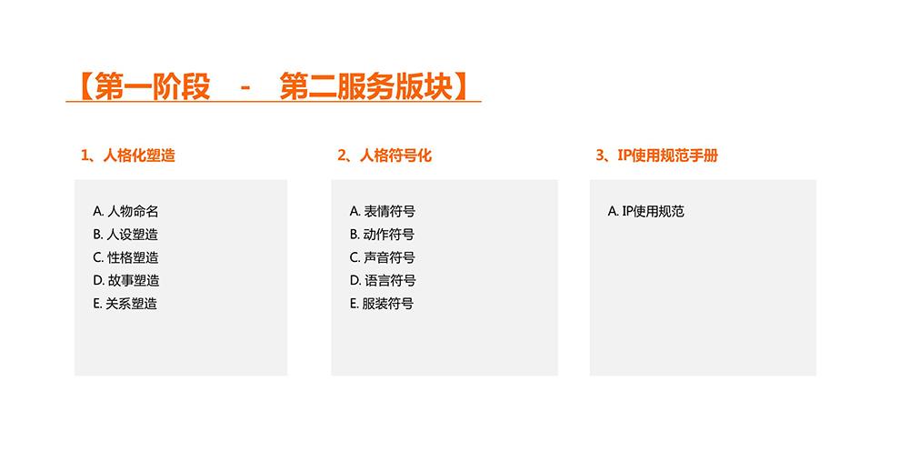深圳吉祥物设计公司橙象用文化联结器塑造完美IP!-深圳吉祥物设计