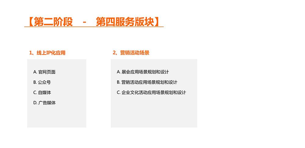 深圳吉祥物设计公司橙象用文化联结器塑造完美IP!-吉祥物设计