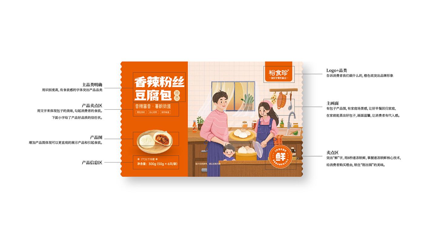 南京和善园旗下品牌VI与包子设计:裕食珍早点品牌-包装设计